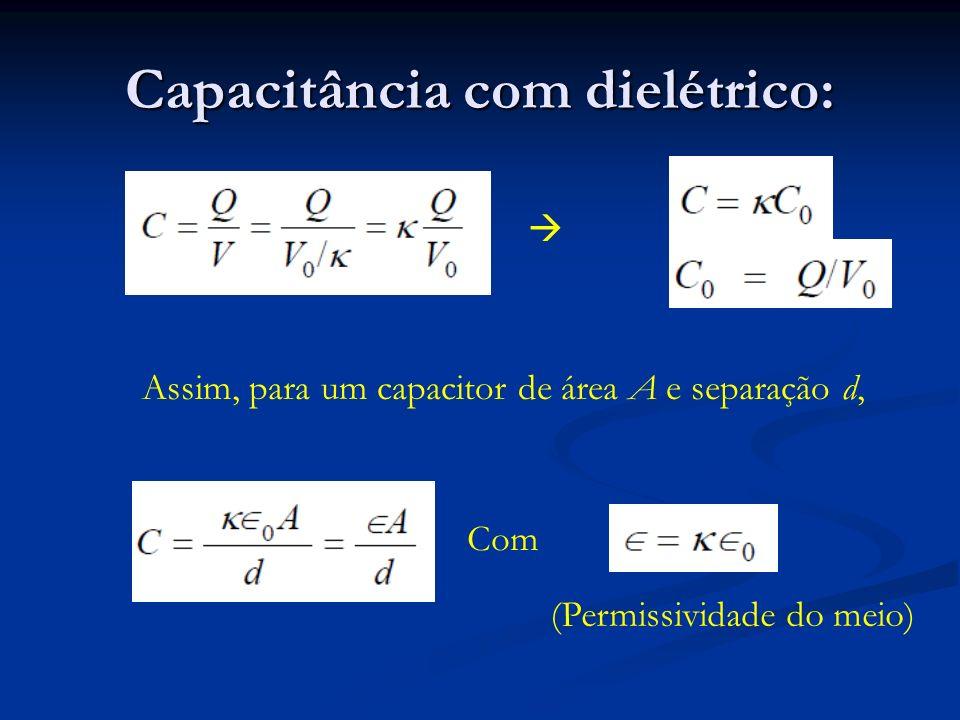Capacitância com dielétrico: