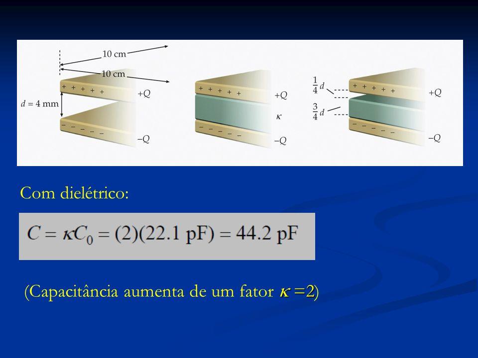 Com dielétrico: (Capacitância aumenta de um fator  =2)