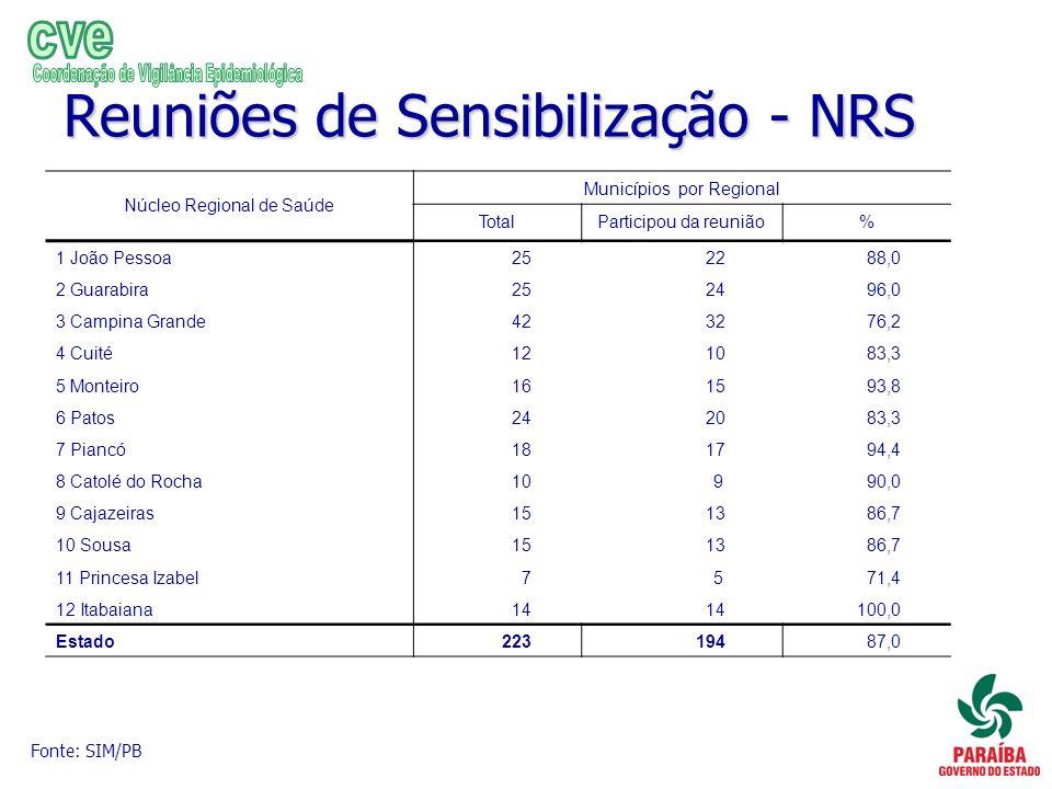 Reuniões de Sensibilização - NRS