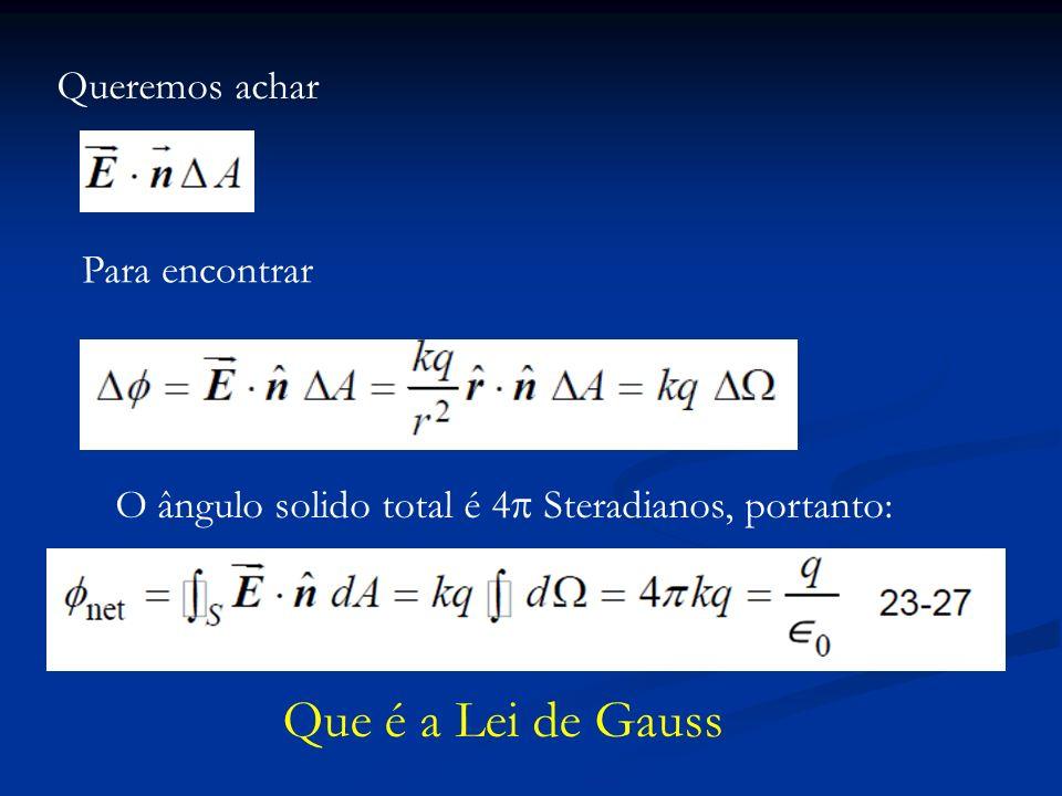 Que é a Lei de Gauss Queremos achar Para encontrar
