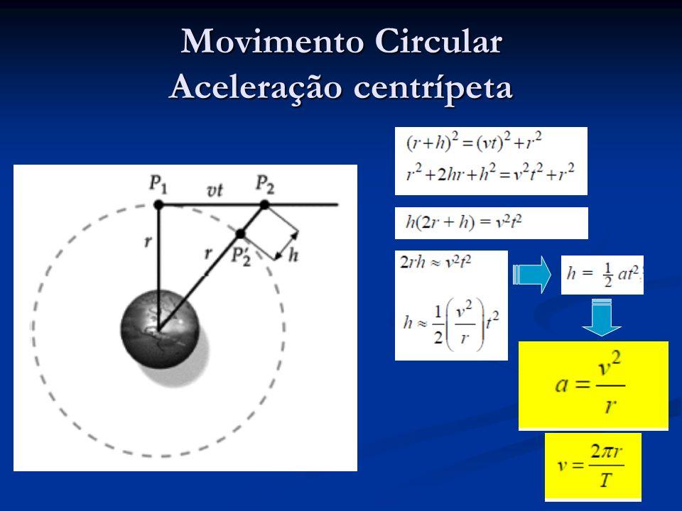 Movimento Circular Aceleração centrípeta