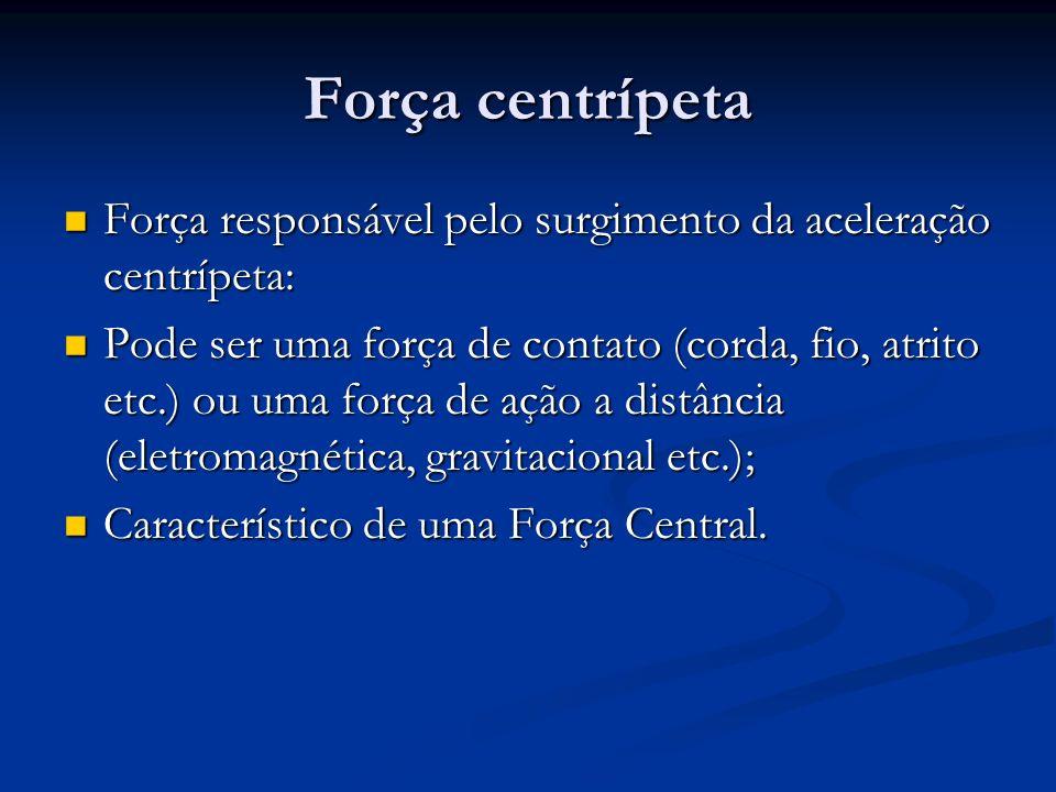 Força centrípeta Força responsável pelo surgimento da aceleração centrípeta: