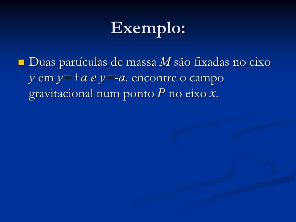 Exemplo: Duas partículas de massa M são fixadas no eixo y em y=+a e y=-a.