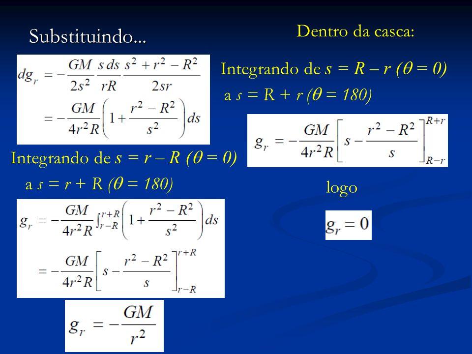 Substituindo... Dentro da casca: Integrando de s = R – r (q = 0)