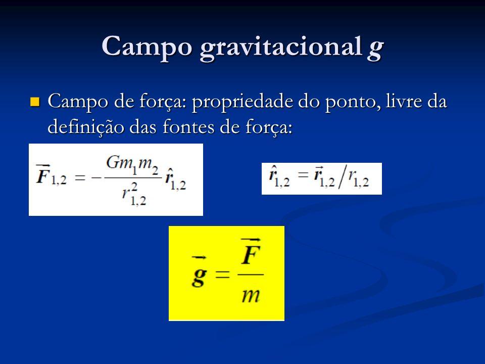 Campo gravitacional g Campo de força: propriedade do ponto, livre da definição das fontes de força: