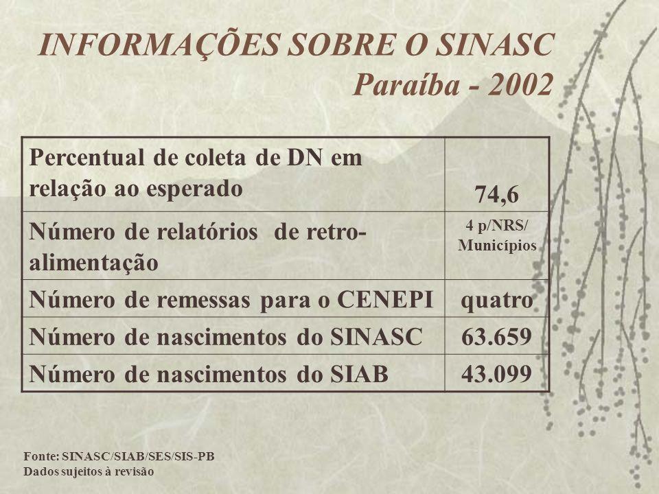 INFORMAÇÕES SOBRE O SINASC Paraíba - 2002