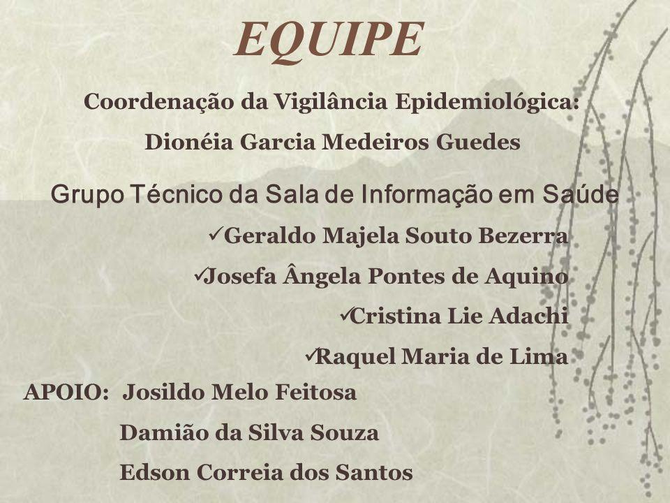 EQUIPE Grupo Técnico da Sala de Informação em Saúde