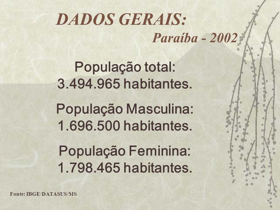 DADOS GERAIS: Paraíba - 2002 População total: 3.494.965 habitantes.
