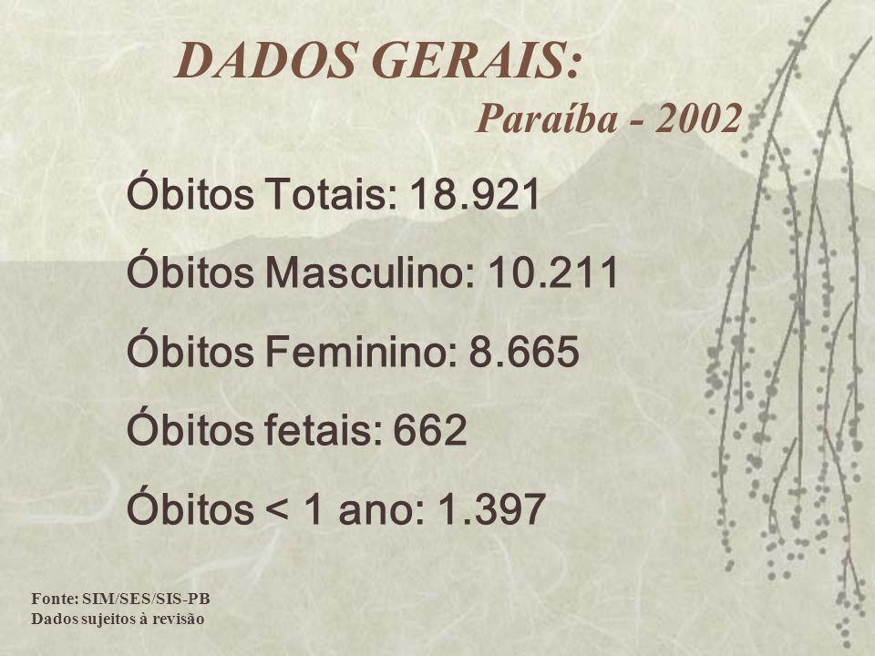 DADOS GERAIS: Paraíba - 2002 Óbitos Totais: 18.921