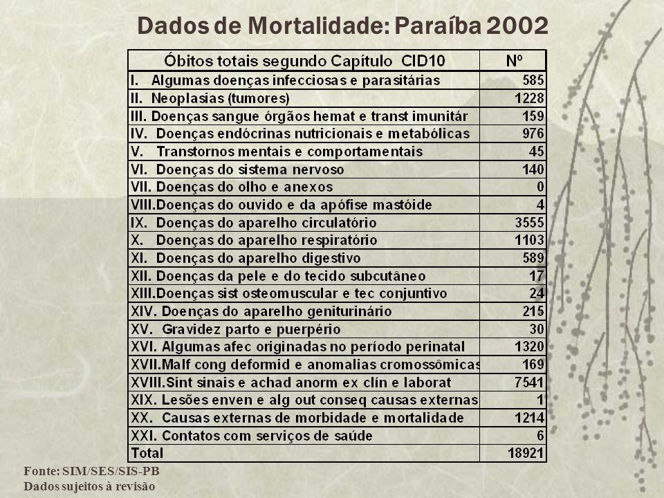 Dados de Mortalidade: Paraíba 2002