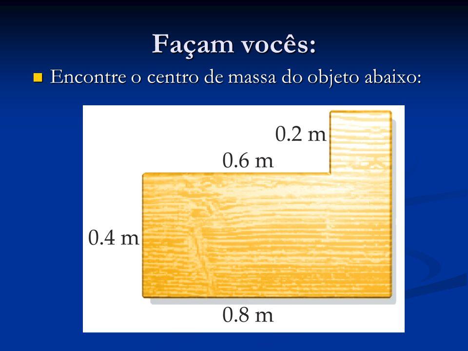 Façam vocês: Encontre o centro de massa do objeto abaixo: