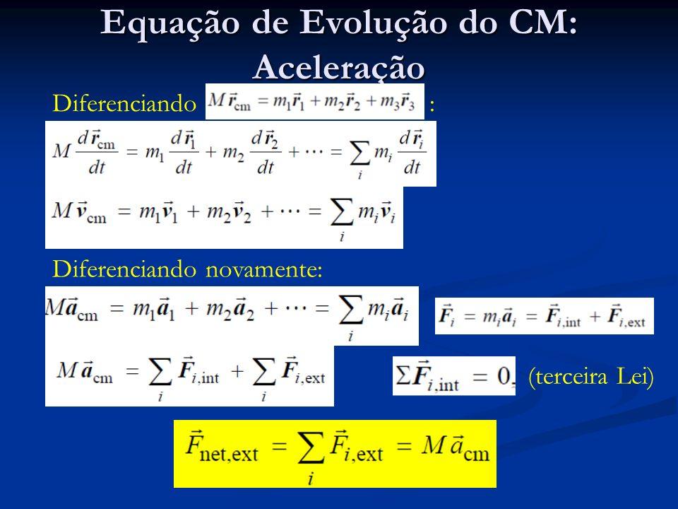 Equação de Evolução do CM: Aceleração