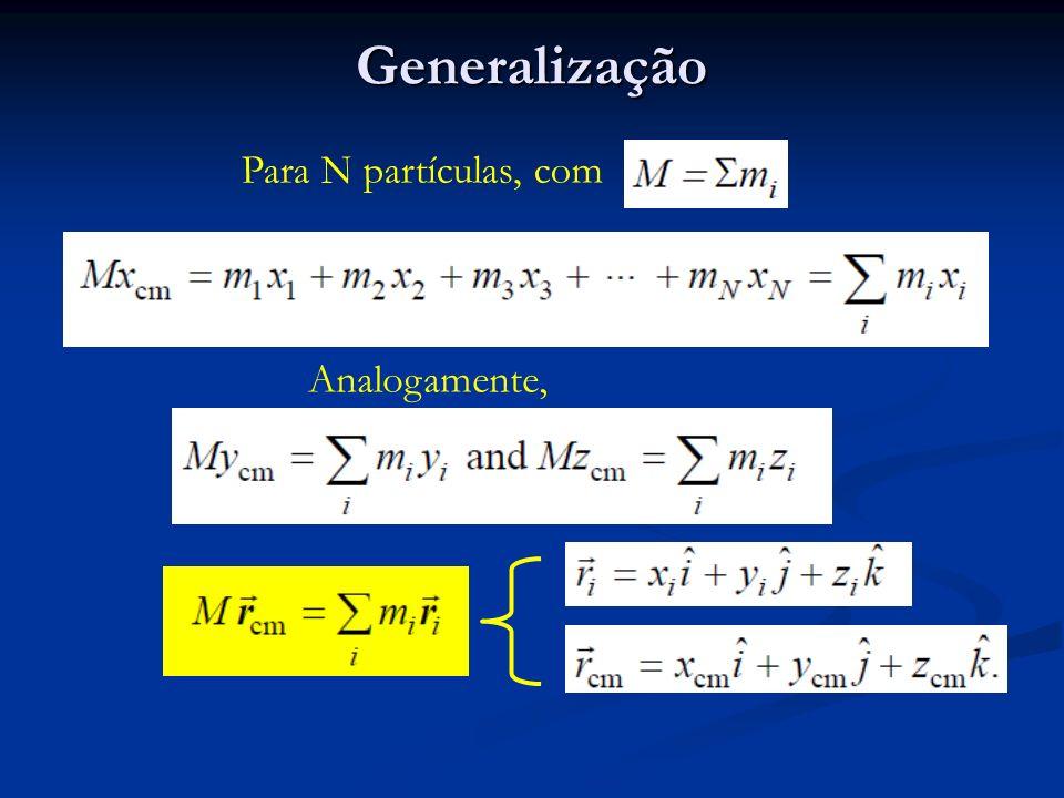 Generalização Para N partículas, com Analogamente,