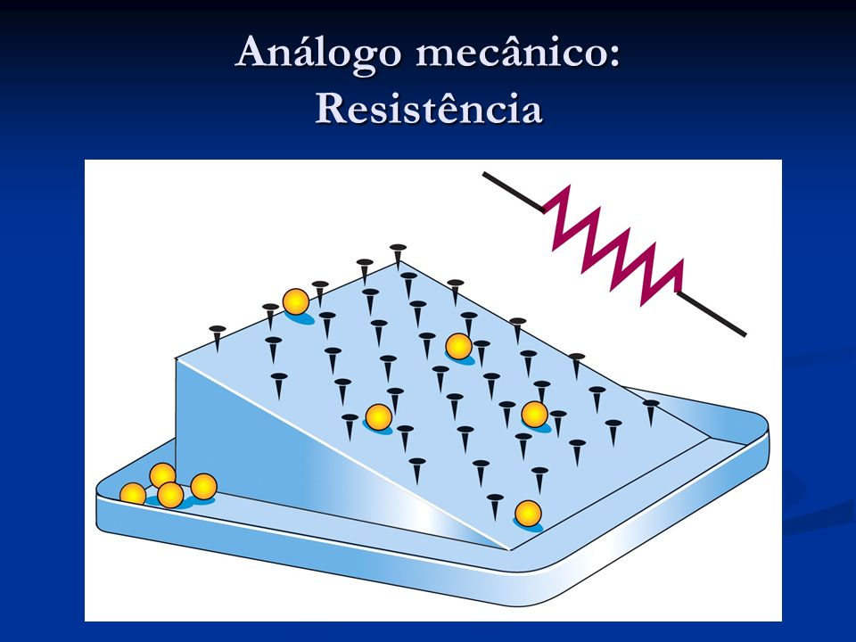 Análogo mecânico: Resistência