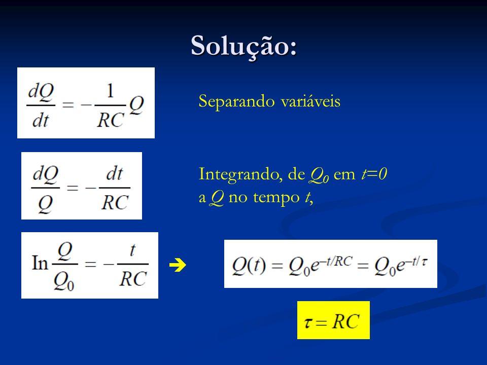 Solução: Separando variáveis Integrando, de Q0 em t=0 a Q no tempo t,