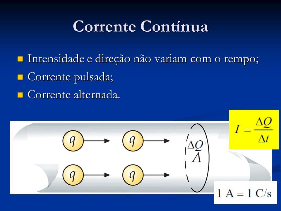 Corrente Contínua Intensidade e direção não variam com o tempo;