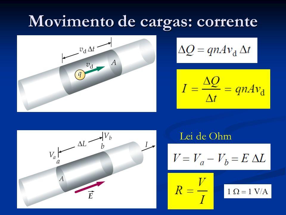 Movimento de cargas: corrente