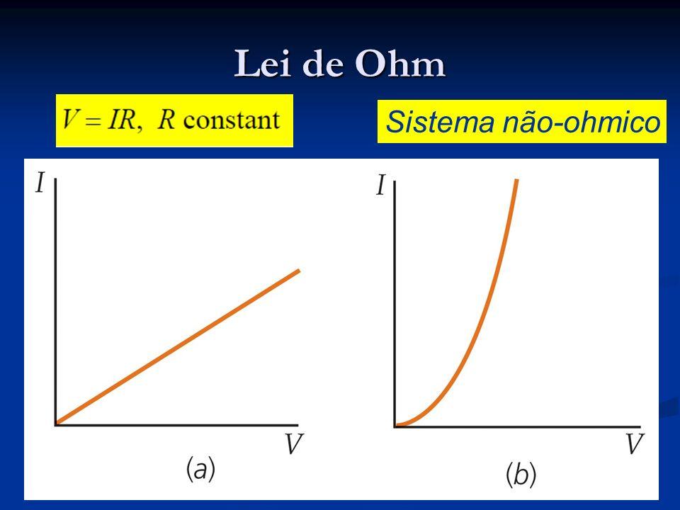 Lei de Ohm Sistema não-ohmico