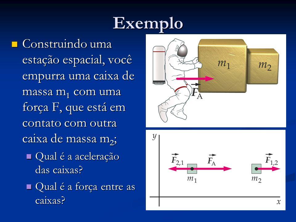 Exemplo Construindo uma estação espacial, você empurra uma caixa de massa m1 com uma força F, que está em contato com outra caixa de massa m2;