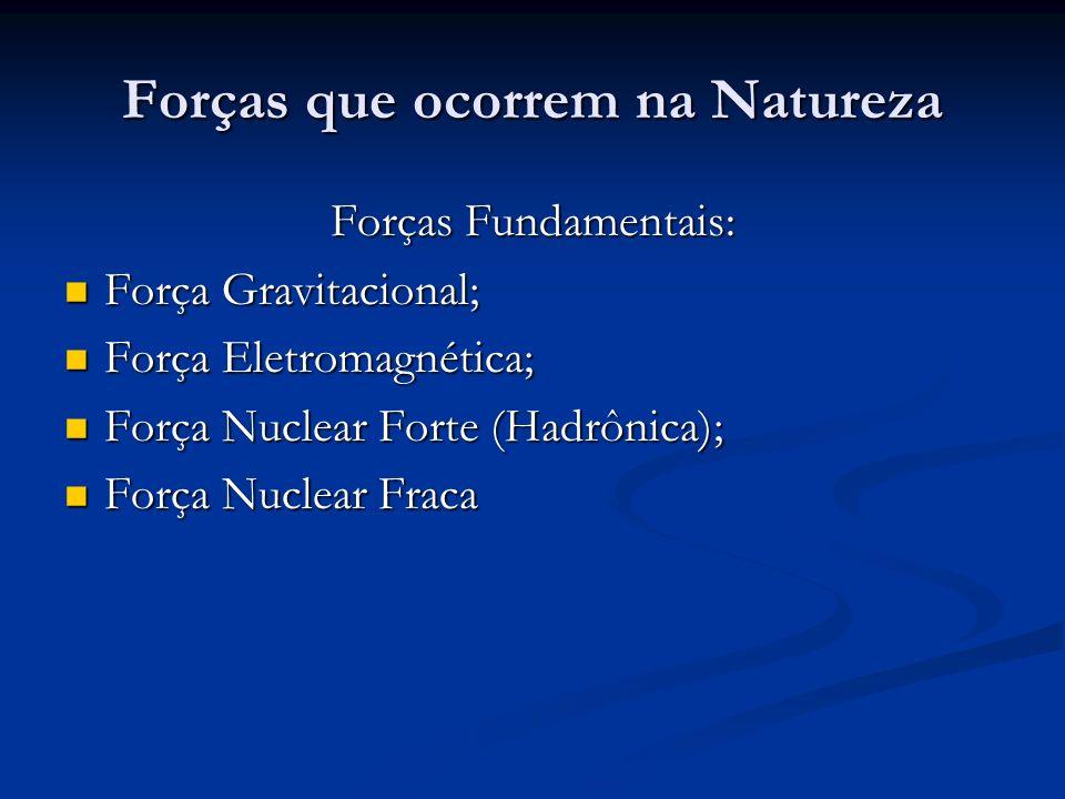 Forças que ocorrem na Natureza