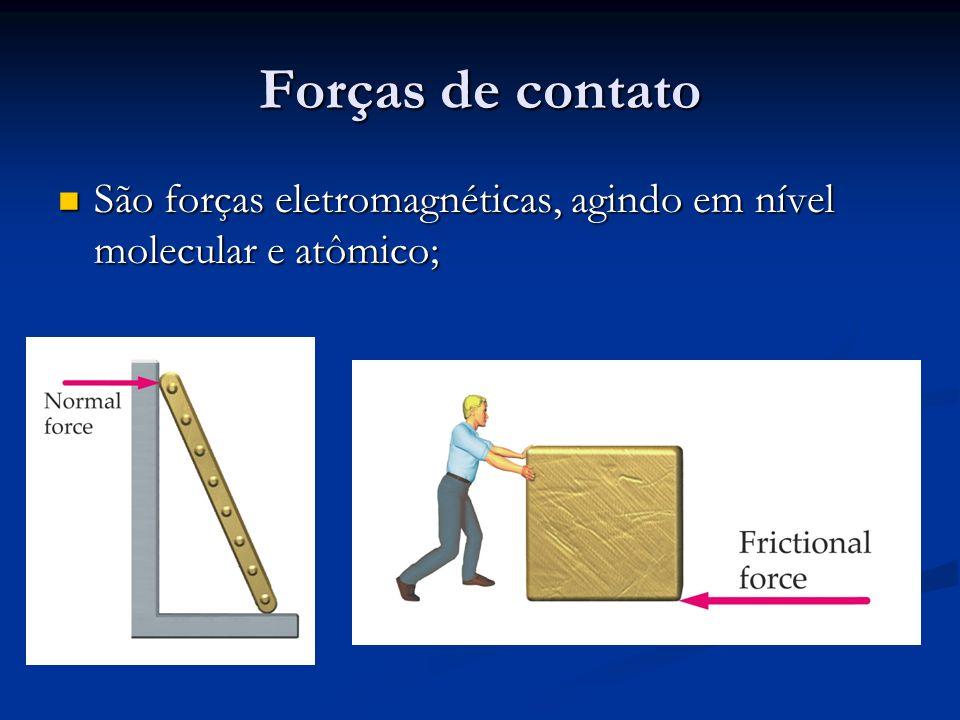Forças de contato São forças eletromagnéticas, agindo em nível molecular e atômico;