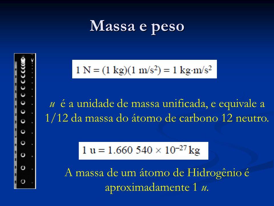 A massa de um átomo de Hidrogênio é aproximadamente 1 u.