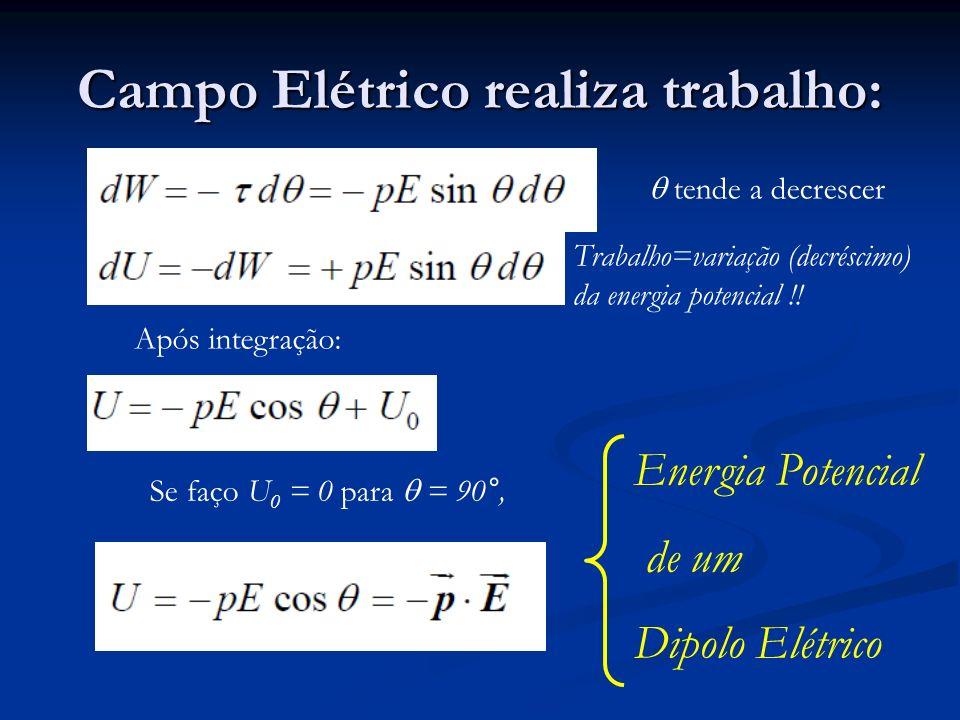 Campo Elétrico realiza trabalho: