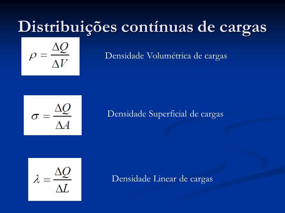 Distribuições contínuas de cargas