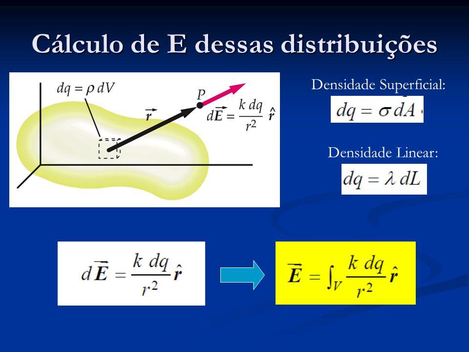 Cálculo de E dessas distribuições