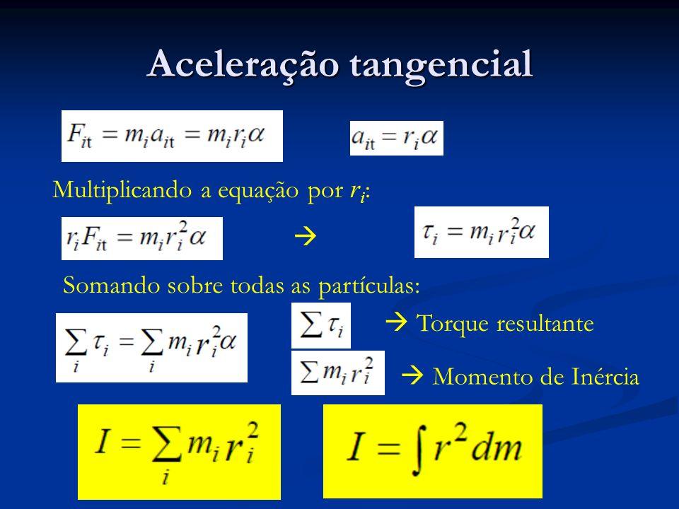 Aceleração tangencial