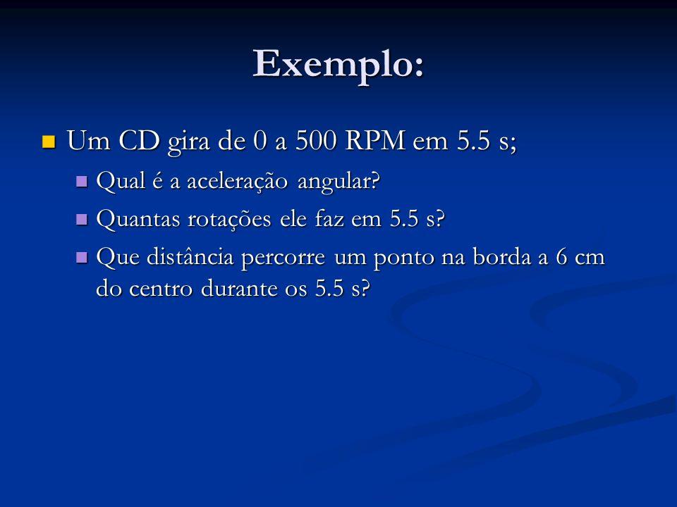Exemplo: Um CD gira de 0 a 500 RPM em 5.5 s;