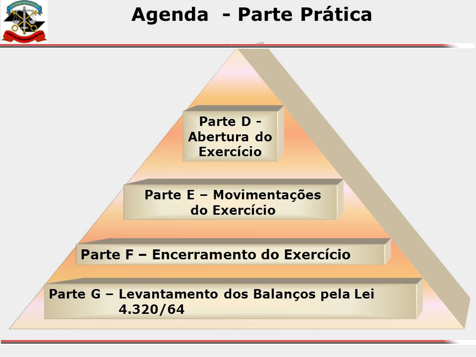 Parte D - Abertura do Exercício Parte E – Movimentações do Exercício