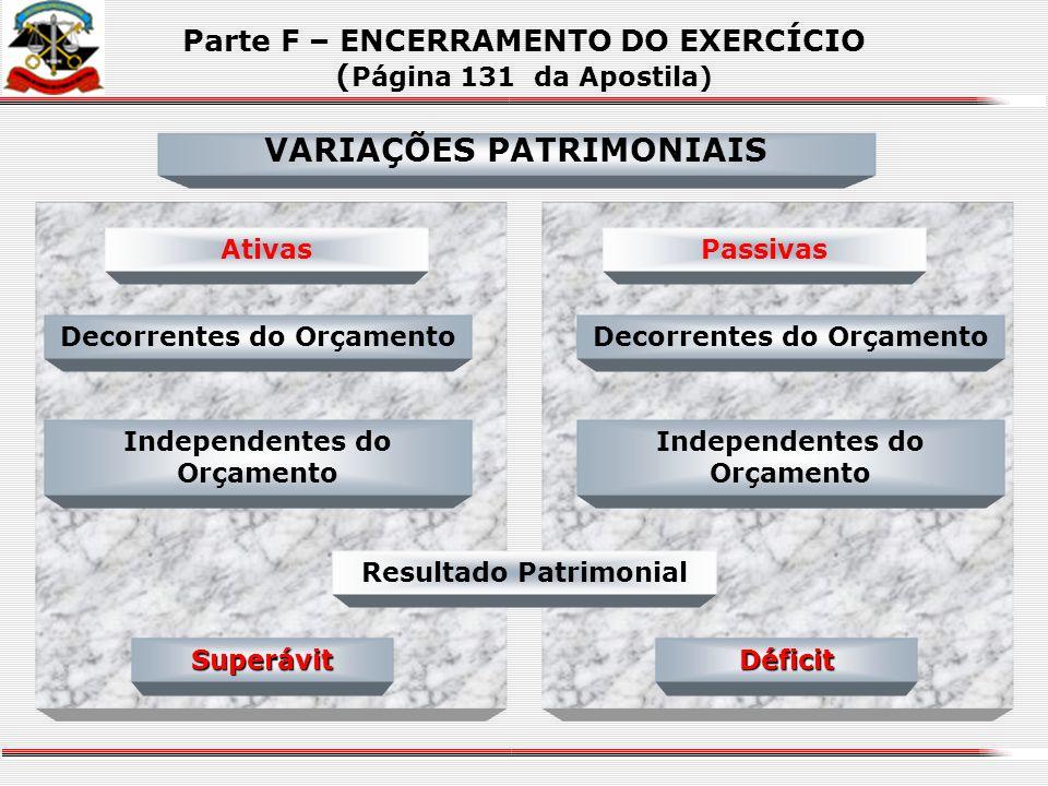 Parte F – ENCERRAMENTO DO EXERCÍCIO VARIAÇÕES PATRIMONIAIS