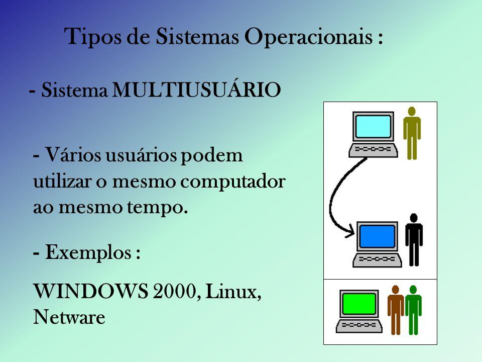 Tipos de Sistemas Operacionais :