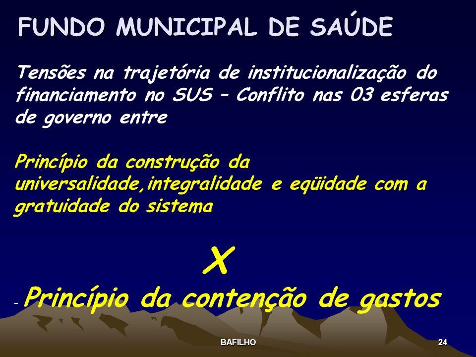 X FUNDO MUNICIPAL DE SAÚDE