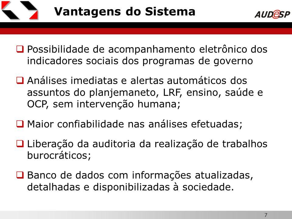 Vantagens do SistemaX. Possibilidade de acompanhamento eletrônico dos indicadores sociais dos programas de governo.