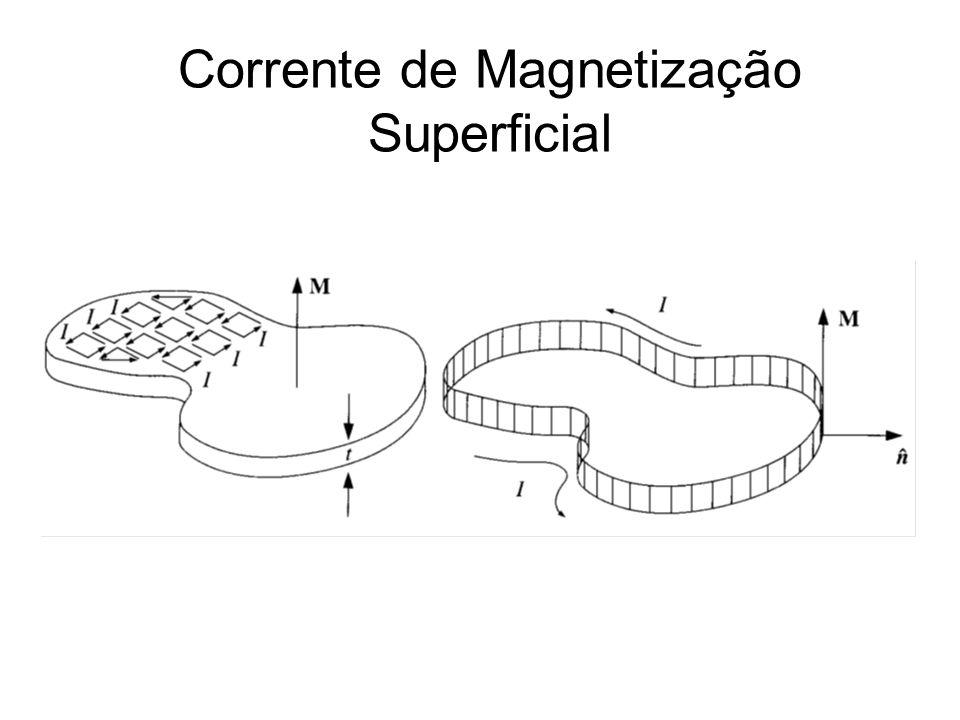 Corrente de Magnetização Superficial