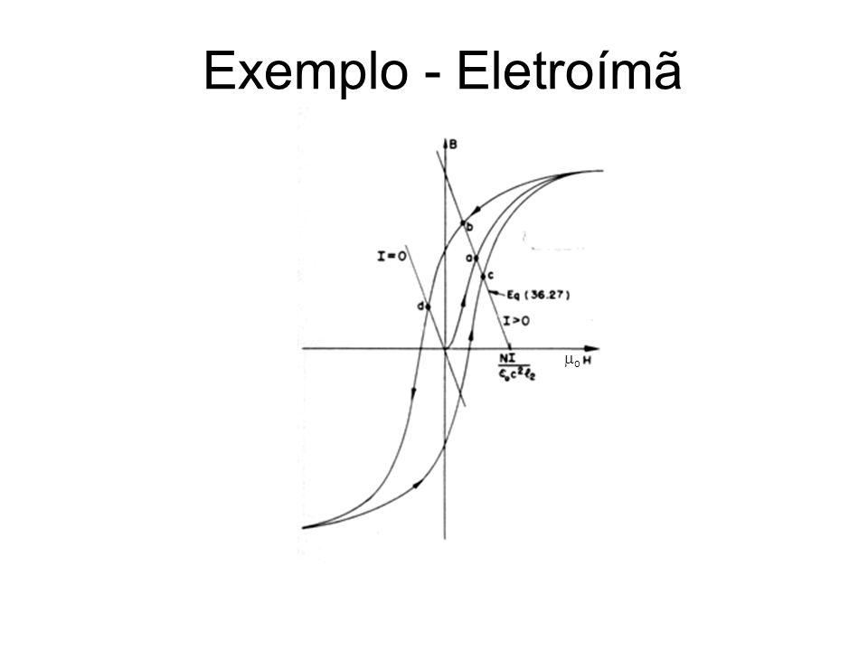 Exemplo - Eletroímã o