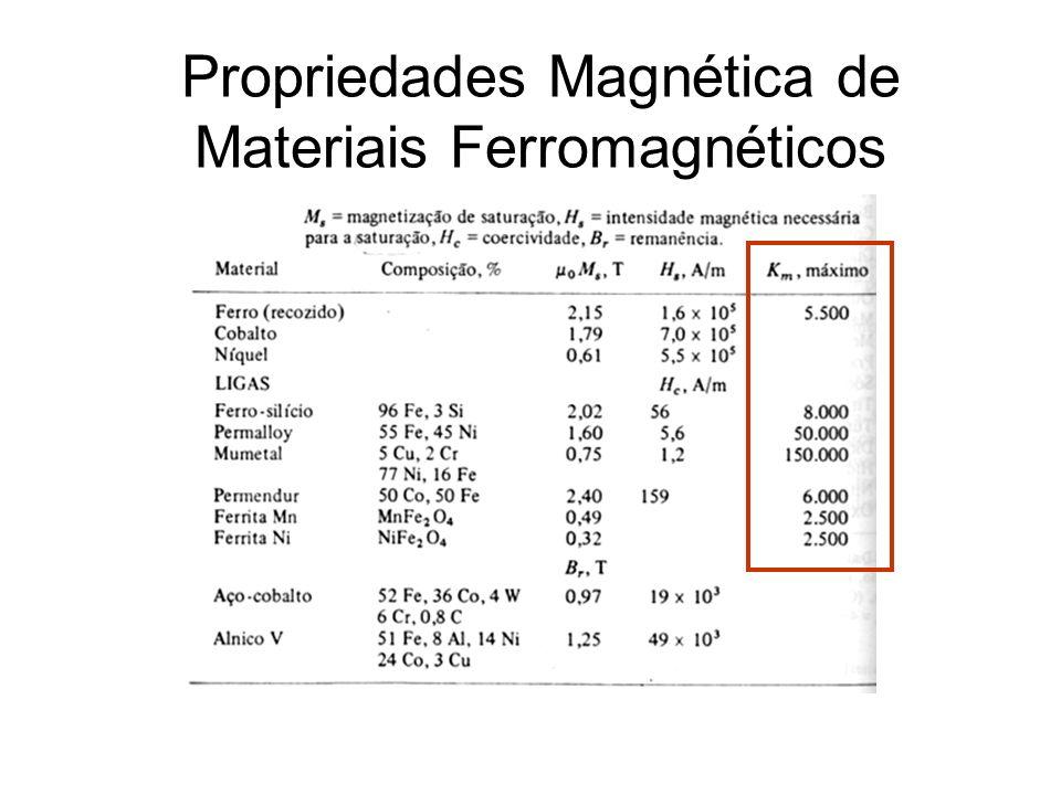 Propriedades Magnética de Materiais Ferromagnéticos