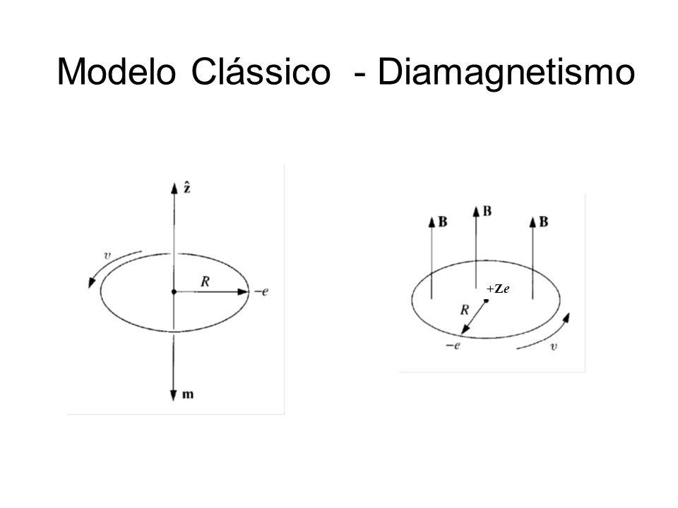 Modelo Clássico - Diamagnetismo