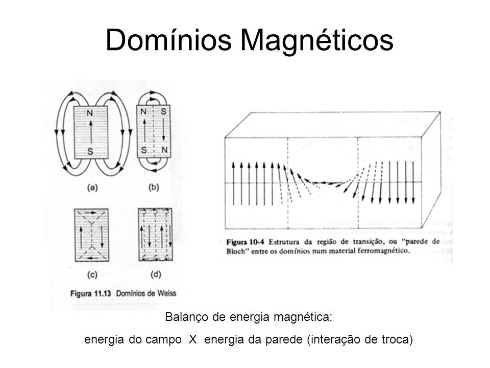 Domínios Magnéticos Balanço de energia magnética: