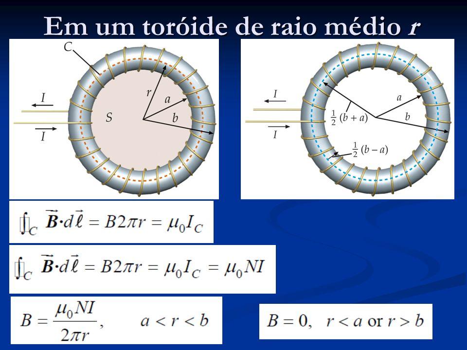 Em um toróide de raio médio r