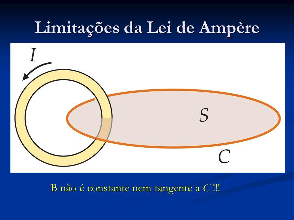 Limitações da Lei de Ampère