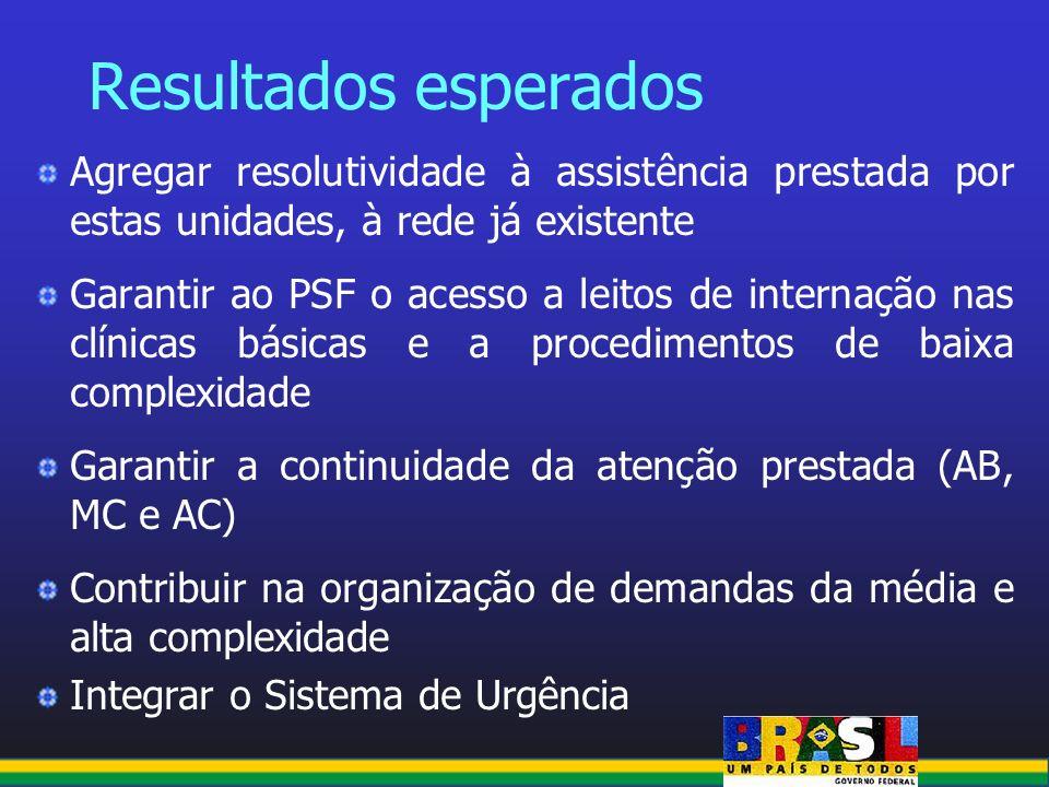 Resultados esperadosAgregar resolutividade à assistência prestada por estas unidades, à rede já existente.