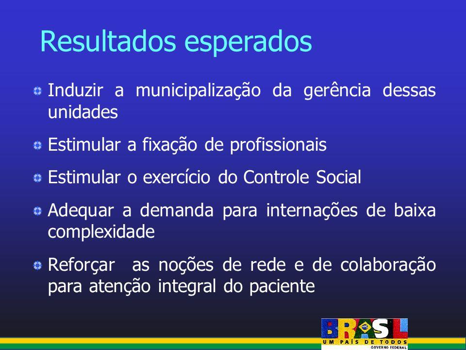 Resultados esperadosInduzir a municipalização da gerência dessas unidades. Estimular a fixação de profissionais.