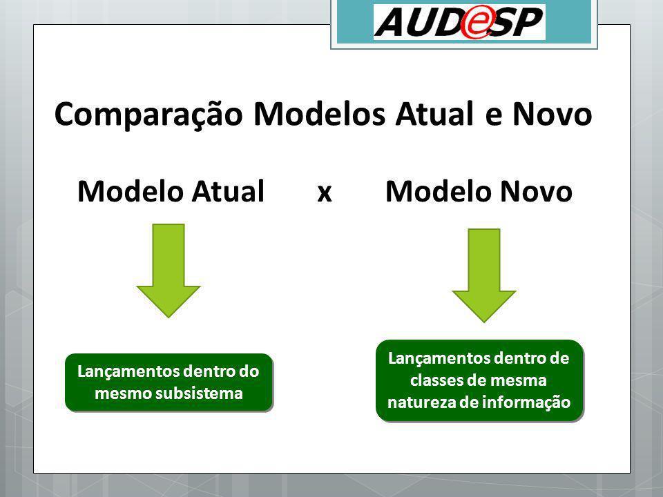 Comparação Modelos Atual e Novo