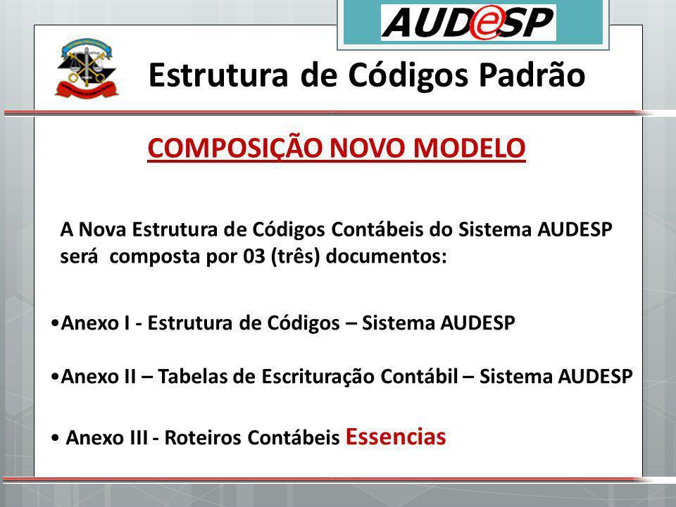 Estrutura de Códigos Padrão COMPOSIÇÃO NOVO MODELO