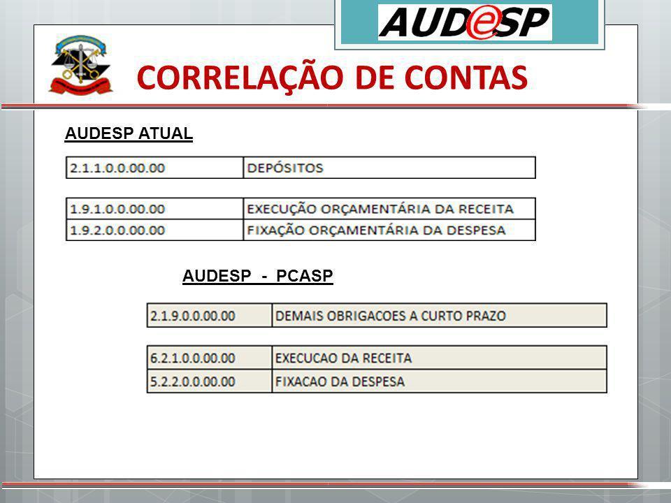 CORRELAÇÃO DE CONTAS AUDESP ATUAL AUDESP - PCASP