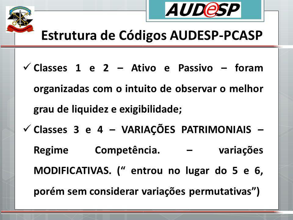 Estrutura de Códigos AUDESP-PCASP