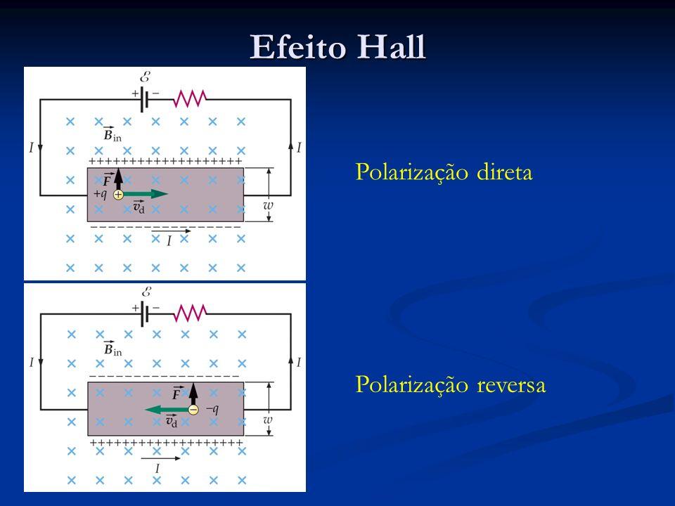 Efeito Hall Polarização direta Polarização reversa